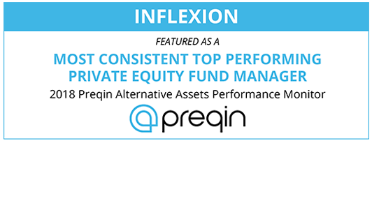2018 Preqin Performance Monitor Award - 532x311.png